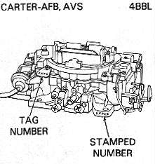 Carter Afb Carb Numbers http://www.jalopyjournal.com/forum/showthread.php?t=579642