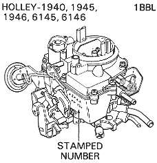 Holley 1940