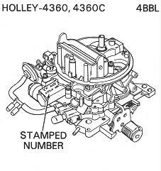 Holley 4360