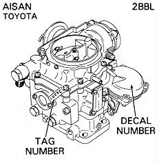 Firing Order 3 6 Chrysler Pentastar also Dash and tail lights not working moreover 7sre8 Ford Ranger Looking Location Orfice Tube 1995 Ford also Neon as well 3elyc 1999 Subaru Forester P0463 Fuel Level Sensor A Circuit. on wiring diagram for ford ranger
