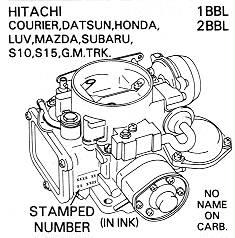 Hitachi Carb Diagram - Wiring Diagrams Dash