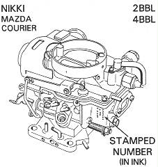 Nikki Carburetor Breakdown http://www.carburetorfactory.com/illus6.html